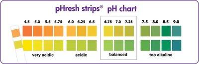pH-test strips 4.5 - 9.0 = 100 st